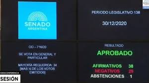 El Senado aprobó la IVE y el aborto dejará de ser ilegal